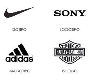 Arne Revisión Quizás  La tipografía y el color en la marca gráfica